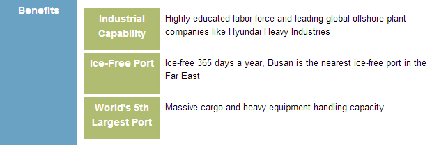 Benefits - Industrial